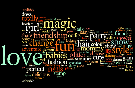 wordle-girlstoys